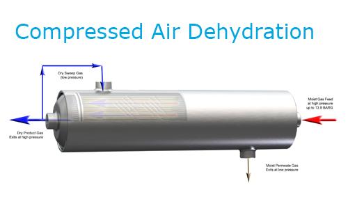diagram_AirDehydration