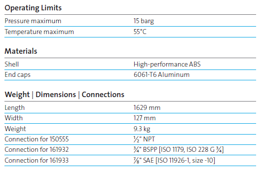 pa4050table2
